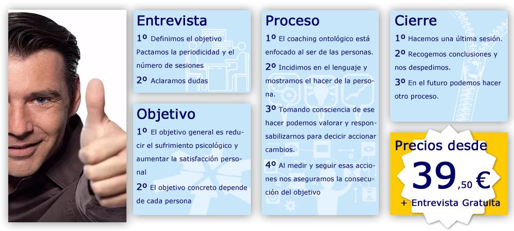 Coaching personal de calidad avalado por la ICF en GRanada